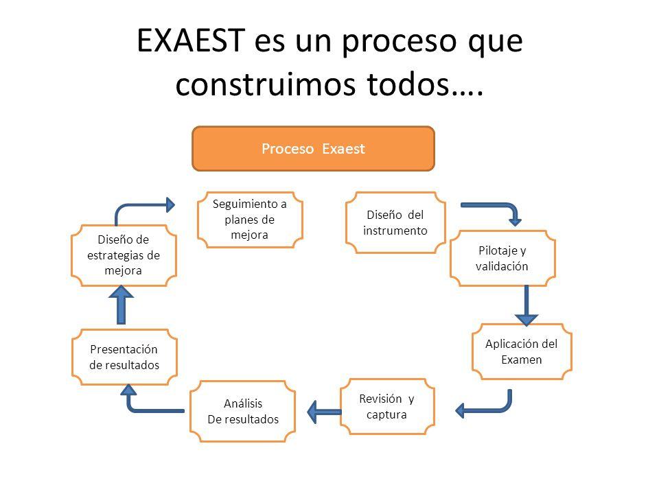 EXAEST es un proceso que construimos todos….