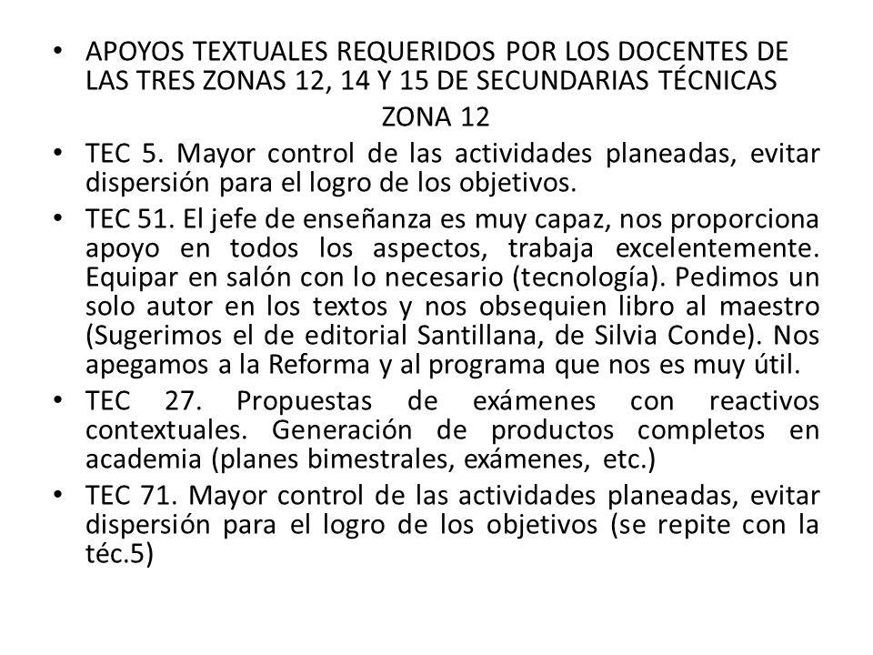 APOYOS TEXTUALES REQUERIDOS POR LOS DOCENTES DE LAS TRES ZONAS 12, 14 Y 15 DE SECUNDARIAS TÉCNICAS