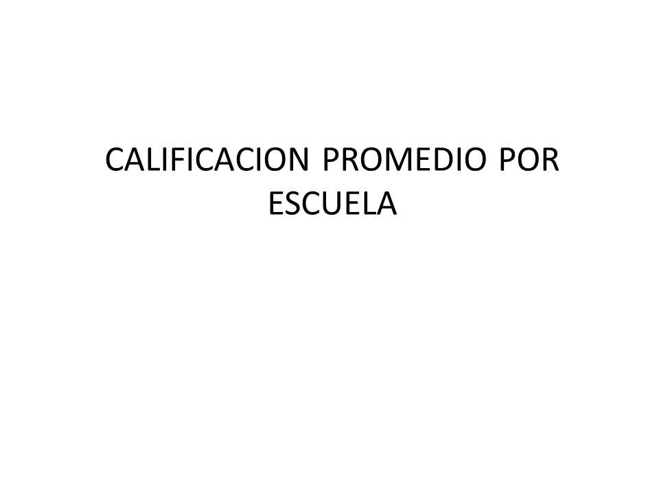CALIFICACION PROMEDIO POR ESCUELA
