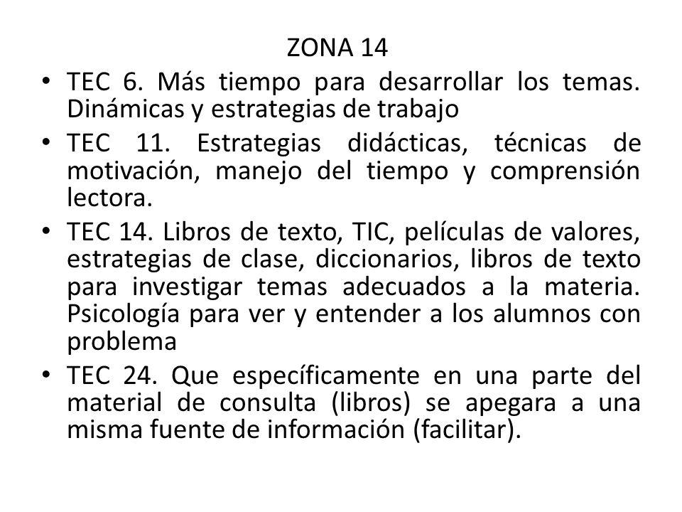 ZONA 14 TEC 6. Más tiempo para desarrollar los temas. Dinámicas y estrategias de trabajo.