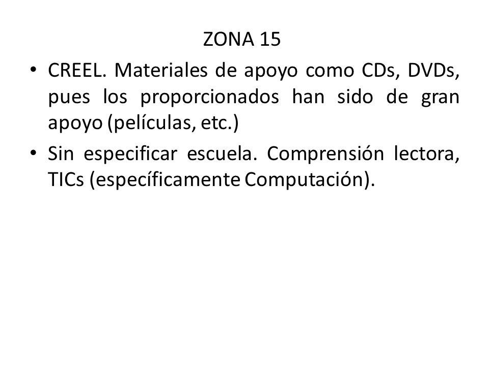 ZONA 15 CREEL. Materiales de apoyo como CDs, DVDs, pues los proporcionados han sido de gran apoyo (películas, etc.)