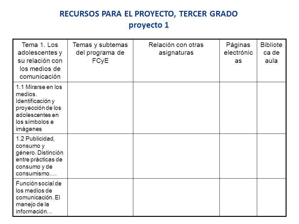 RECURSOS PARA EL PROYECTO, TERCER GRADO proyecto 1