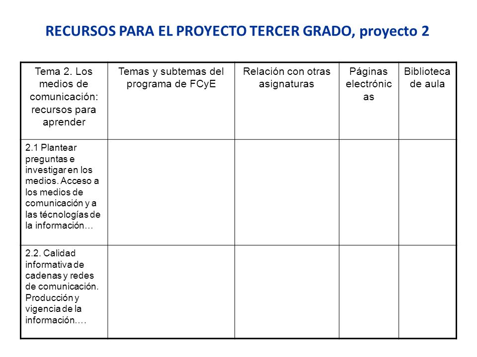 RECURSOS PARA EL PROYECTO TERCER GRADO, proyecto 2