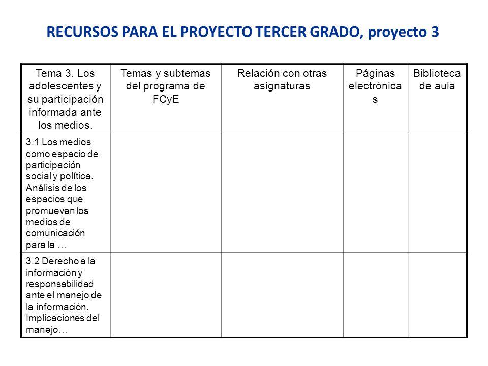 RECURSOS PARA EL PROYECTO TERCER GRADO, proyecto 3