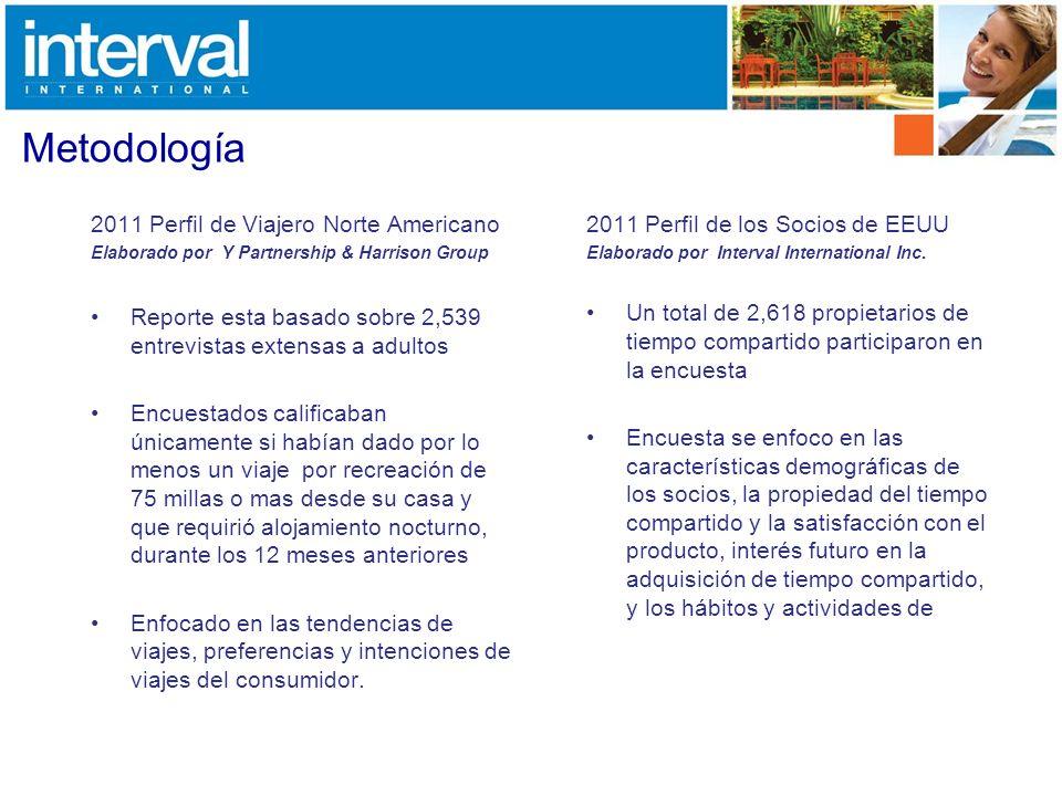 Metodología 2011 Perfil de Viajero Norte Americano