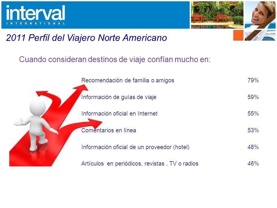 2011 Perfil del Viajero Norte Americano