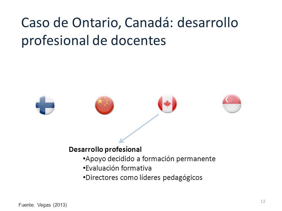 Caso de Ontario, Canadá: desarrollo profesional de docentes