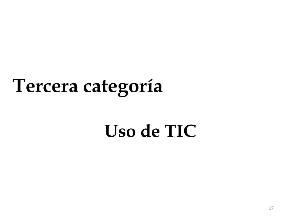Tercera categoría Uso de TIC