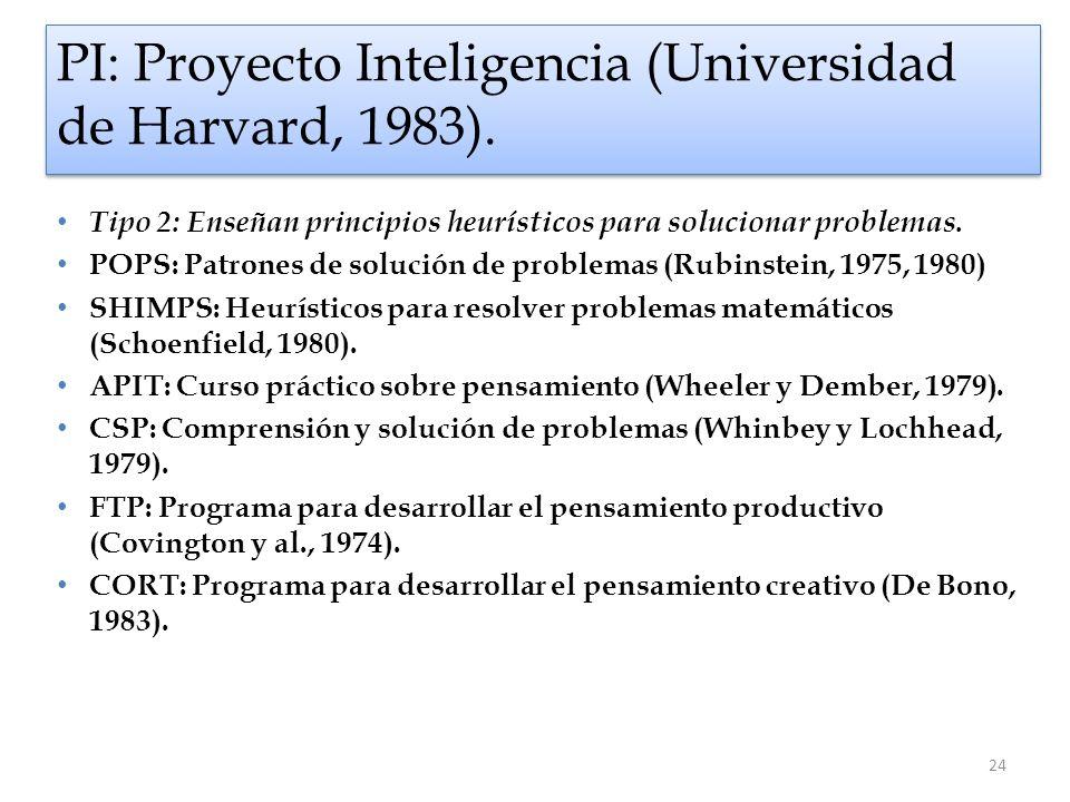 PI: Proyecto Inteligencia (Universidad de Harvard, 1983).