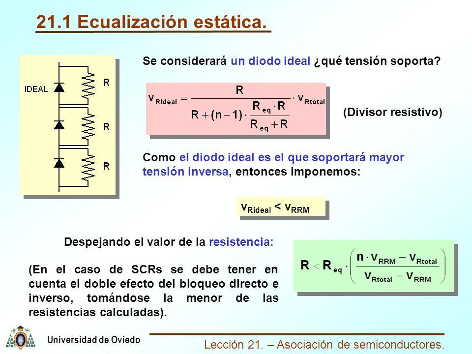 21.1 Ecualización estática.