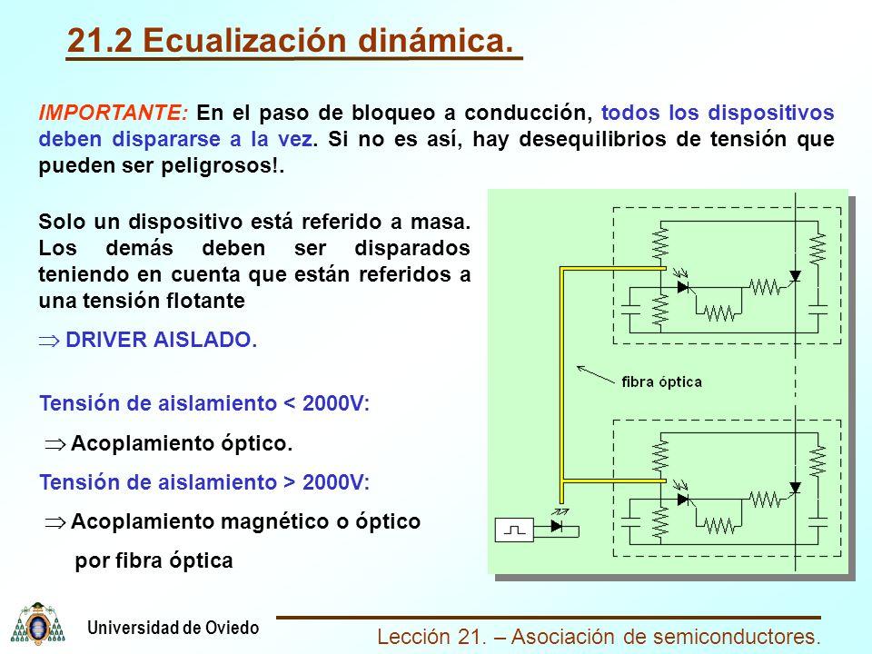 21.2 Ecualización dinámica.