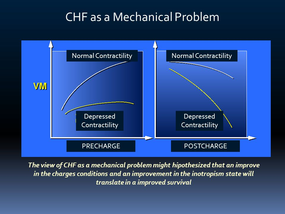 CHF as a Mechanical Problem