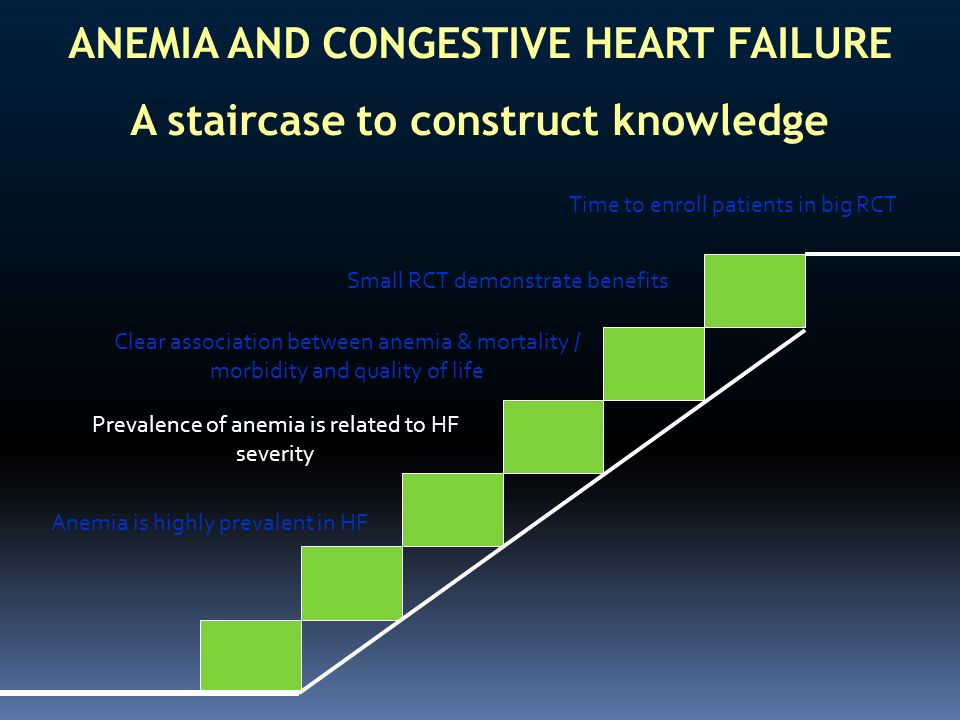 ANEMIA AND CONGESTIVE HEART FAILURE A staircase to construct knowledge
