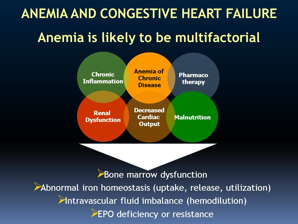 ANEMIA AND CONGESTIVE HEART FAILURE