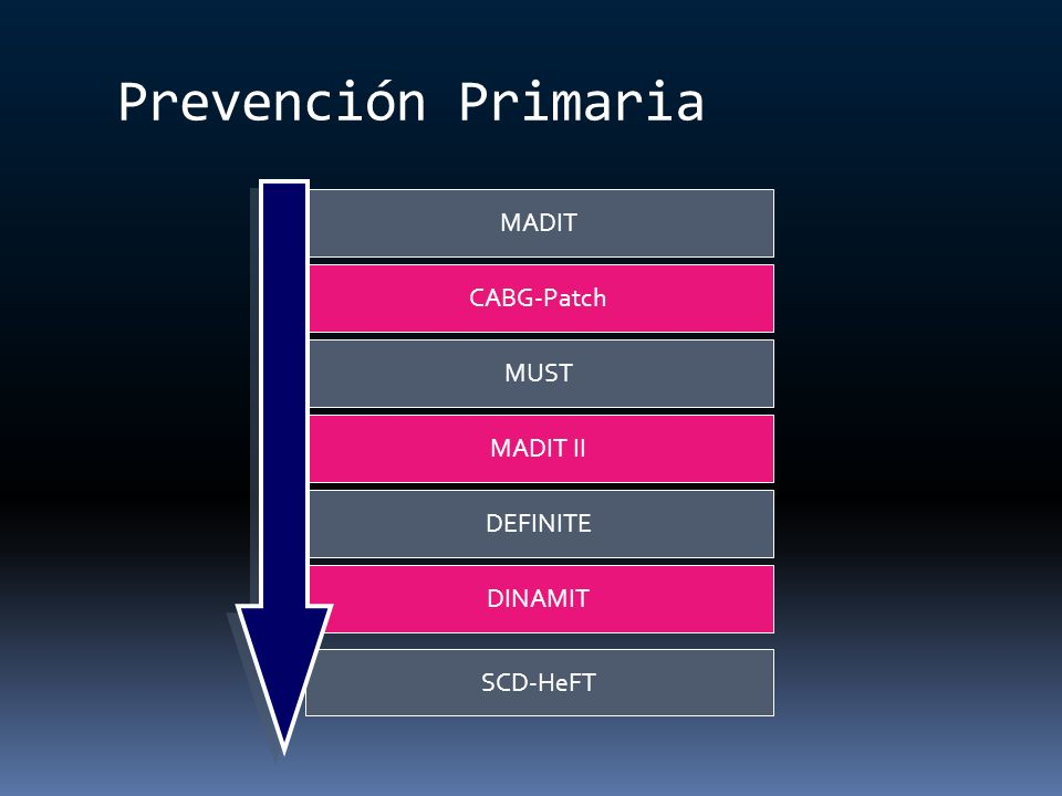 Prevención Primaria MADIT CABG-Patch MUST MADIT II DEFINITE DINAMIT