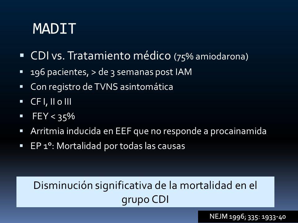 Disminución significativa de la mortalidad en el grupo CDI