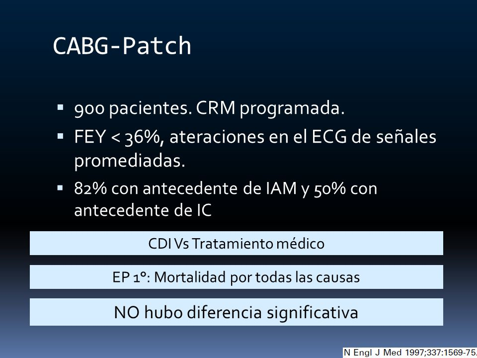 CABG-Patch 900 pacientes. CRM programada.