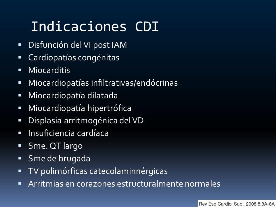 Indicaciones CDI Disfunción del VI post IAM Cardiopatías congénitas