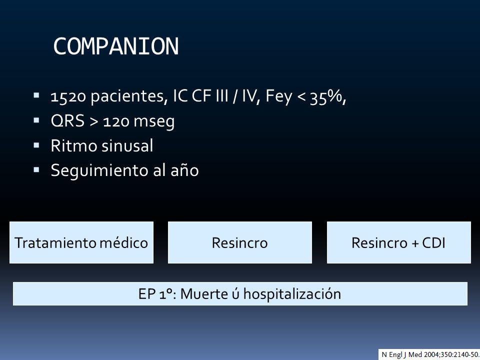 EP 1°: Muerte ú hospitalización