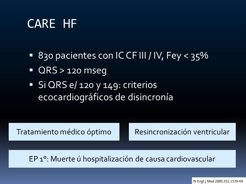 CARE HF 830 pacientes con IC CF III / IV, Fey < 35%