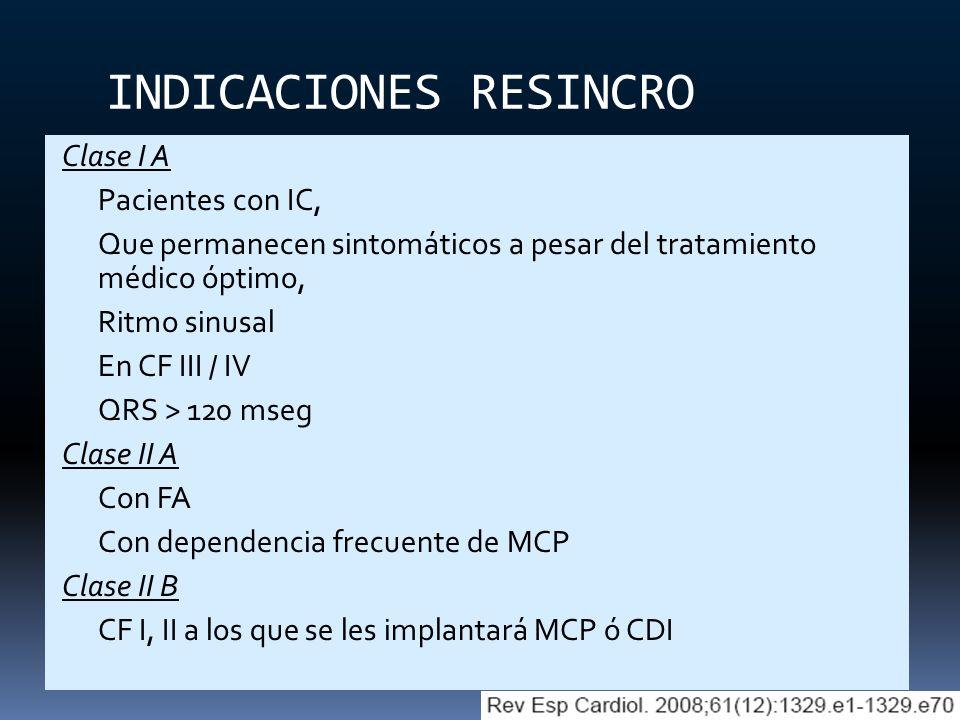 INDICACIONES RESINCRO