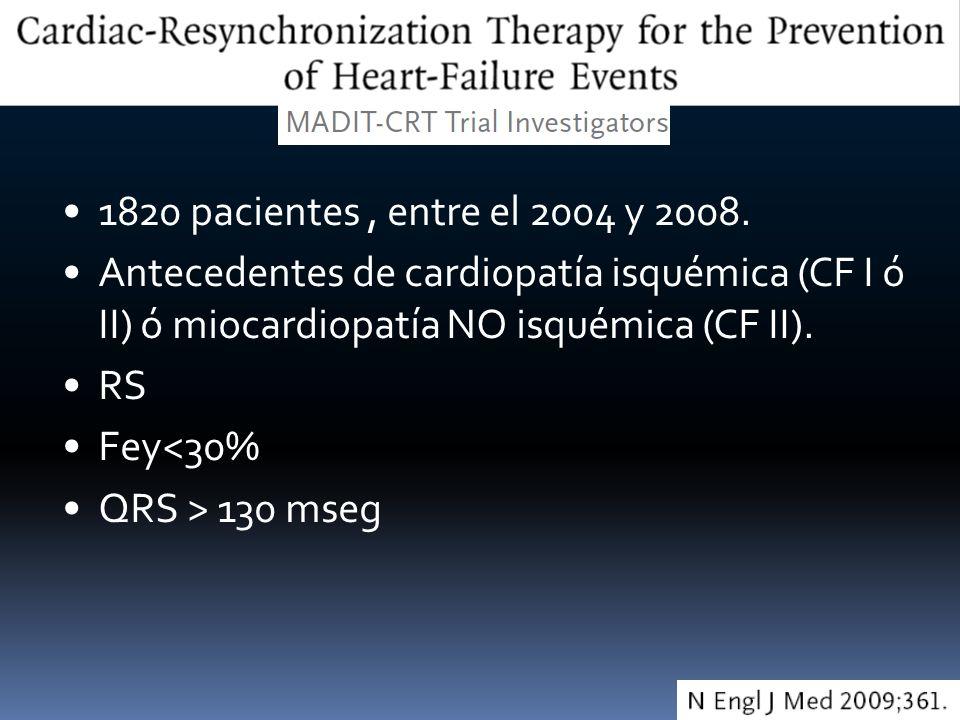 1820 pacientes , entre el 2004 y 2008. Antecedentes de cardiopatía isquémica (CF I ó II) ó miocardiopatía NO isquémica (CF II).