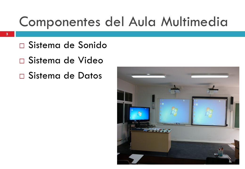 Componentes del Aula Multimedia