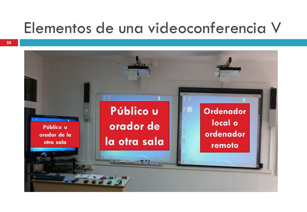 Elementos de una videoconferencia V