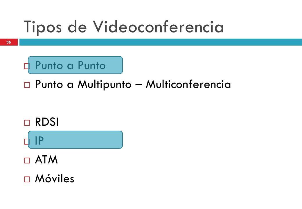 Tipos de Videoconferencia