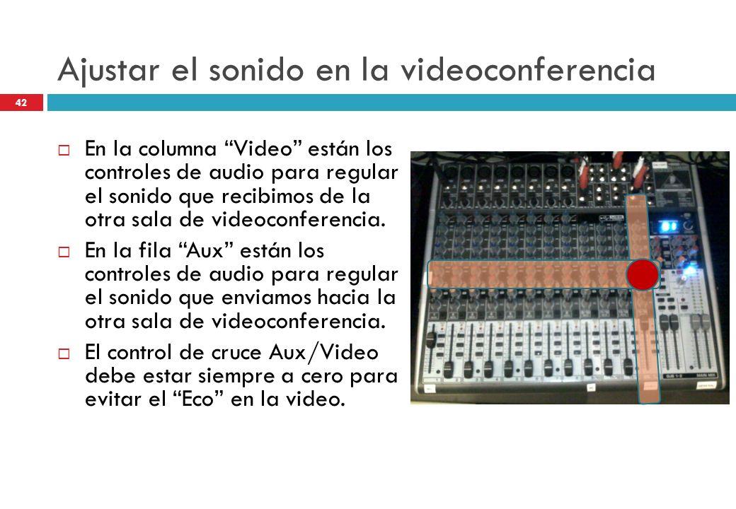 Ajustar el sonido en la videoconferencia