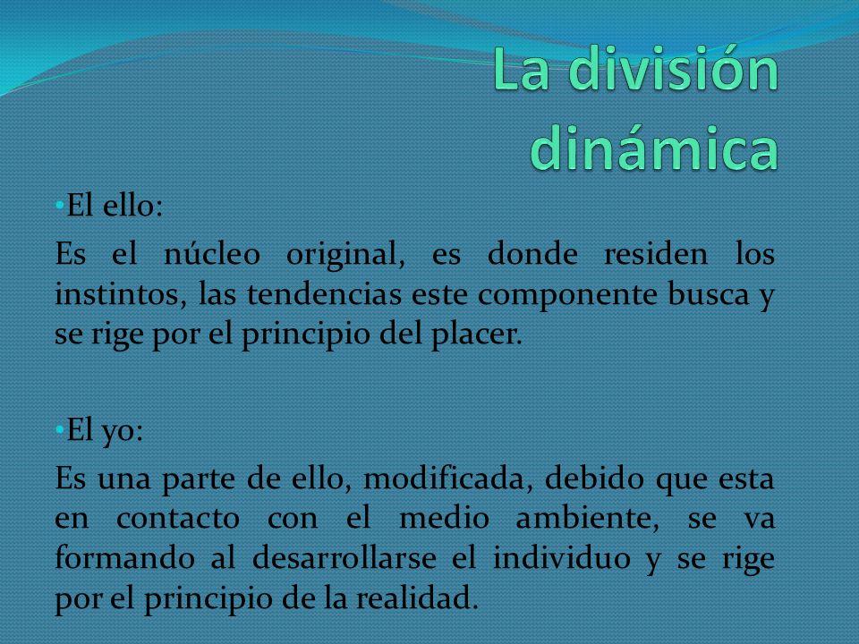La división dinámica El ello: