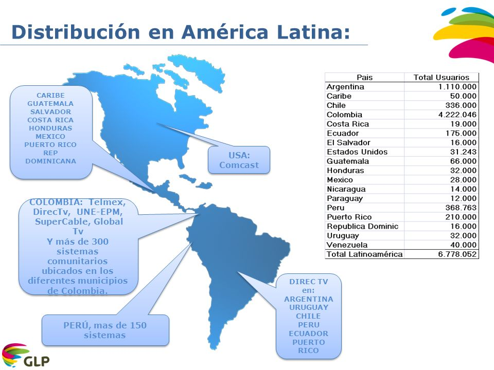 COLOMBIA: Telmex, DirecTv, UNE-EPM, SuperCable, Global Tv