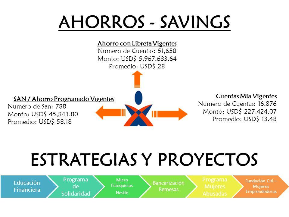 AHORROS - SAVINGS ESTRATEGIAS Y PROYECTOS