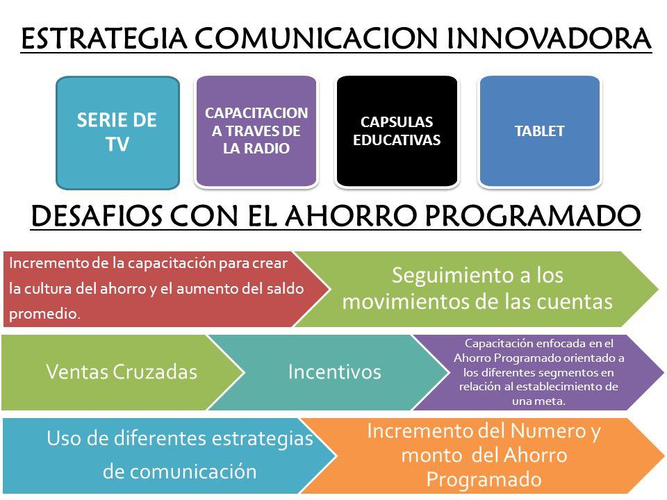 ESTRATEGIA COMUNICACION INNOVADORA DESAFIOS CON EL AHORRO PROGRAMADO