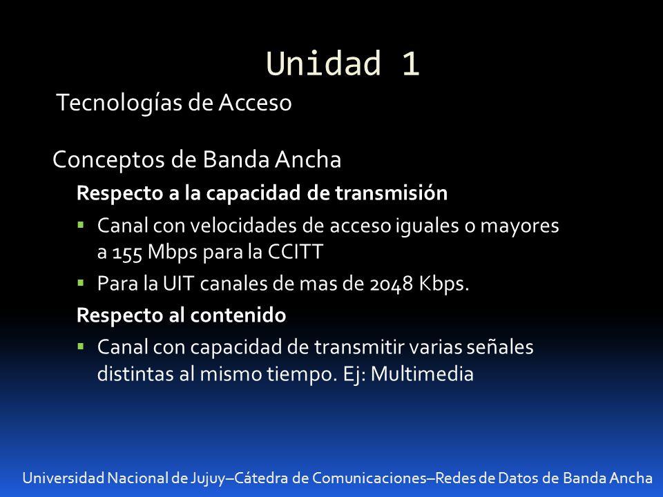 Unidad 1 Tecnologías de Acceso Conceptos de Banda Ancha