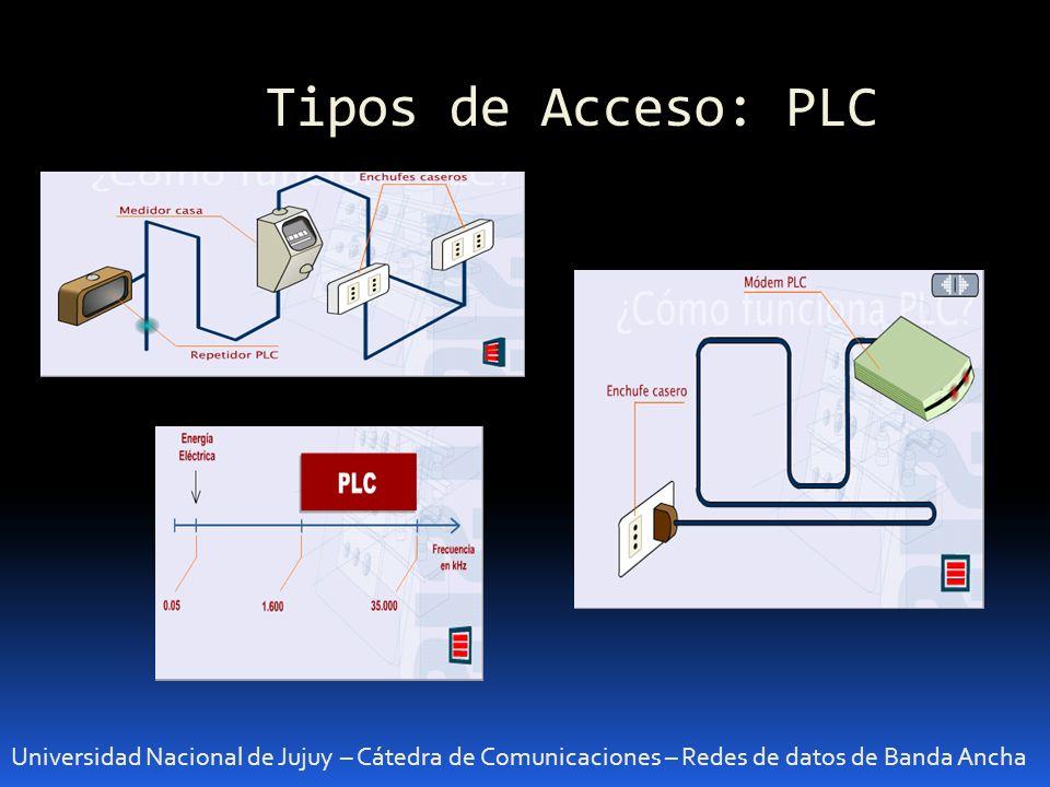 Tipos de Acceso: PLC Universidad Nacional de Jujuy – Cátedra de Comunicaciones – Redes de datos de Banda Ancha.