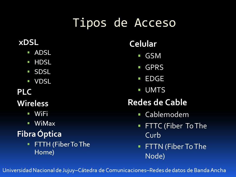 Tipos de Acceso Celular Redes de Cable xDSL PLC Wireless Fibra Óptica