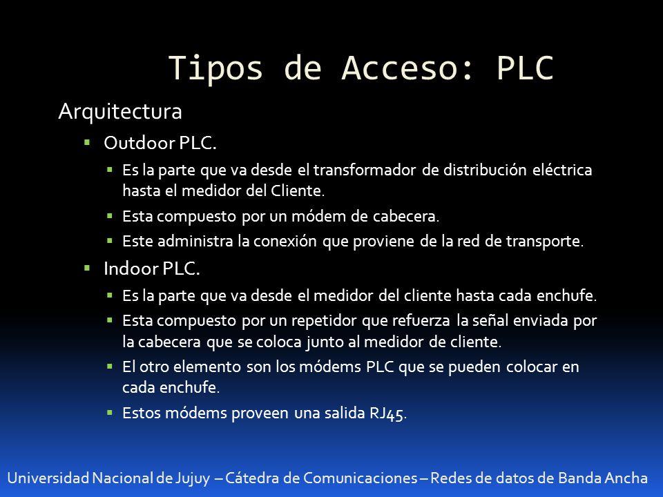 Tipos de Acceso: PLC Arquitectura Outdoor PLC. Indoor PLC.