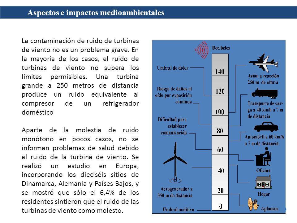 La contaminación de ruido de turbinas de viento no es un problema grave. En la mayoría de los casos, el ruido de turbinas de viento no supera los límites permisibles. Una turbina grande a 250 metros de distancia produce un ruido equivalente al compresor de un refrigerador doméstico
