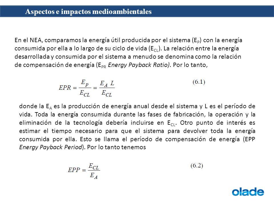 En el NEA, comparamos la energía útil producida por el sistema (EP) con la energía consumida por ella a lo largo de su ciclo de vida (ECL). La relación entre la energía desarrollada y consumida por el sistema a menudo se denomina como la relación de compensación de energía (EPR Energy Payback Ratio). Por lo tanto,