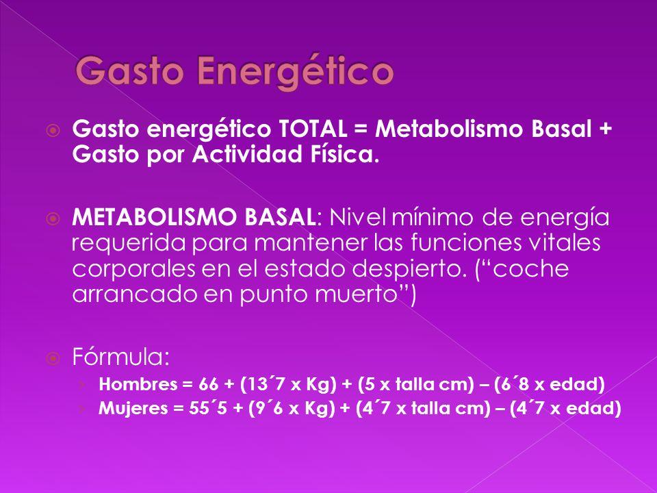 Gasto Energético Gasto energético TOTAL = Metabolismo Basal + Gasto por Actividad Física.