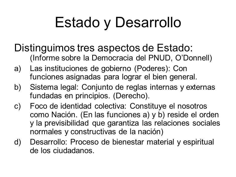 Estado y Desarrollo Distinguimos tres aspectos de Estado: (Informe sobre la Democracia del PNUD, O'Donnell)