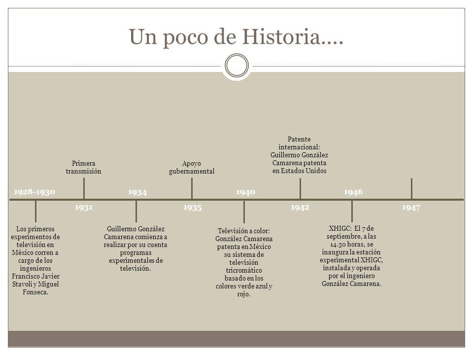 Un poco de Historia…. Patente internacional: Guillermo González Camarena patenta en Estados Unidos.