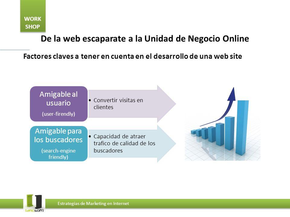 De la web escaparate a la Unidad de Negocio Online