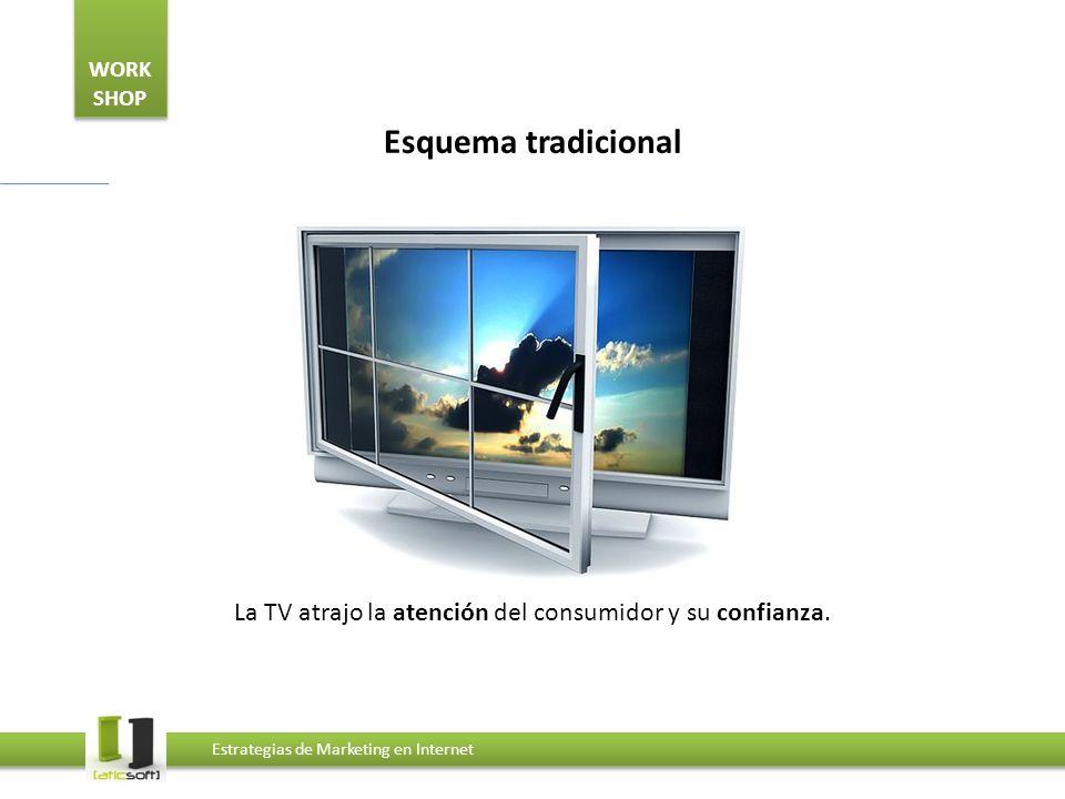 La TV atrajo la atención del consumidor y su confianza.
