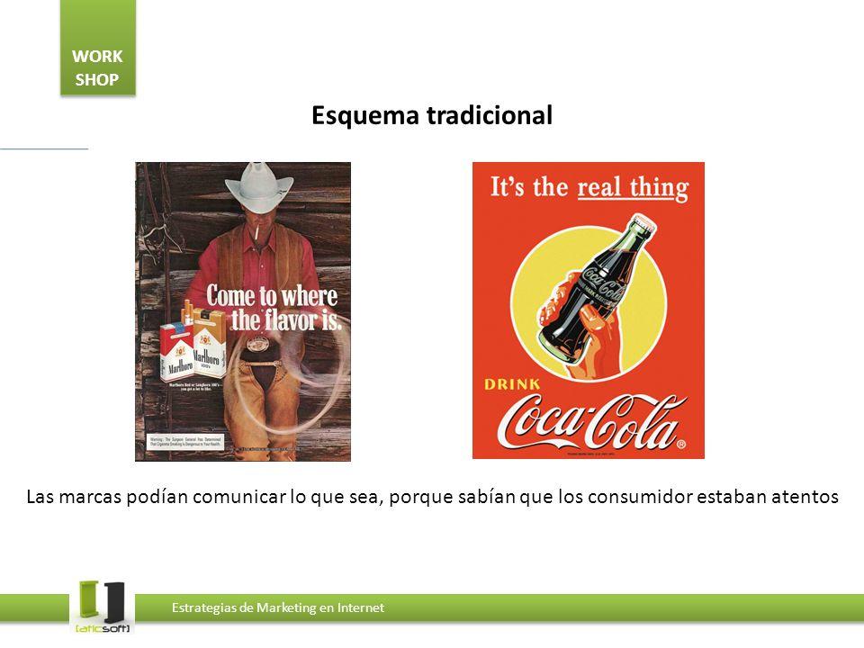Esquema tradicional Las marcas podían comunicar lo que sea, porque sabían que los consumidor estaban atentos.