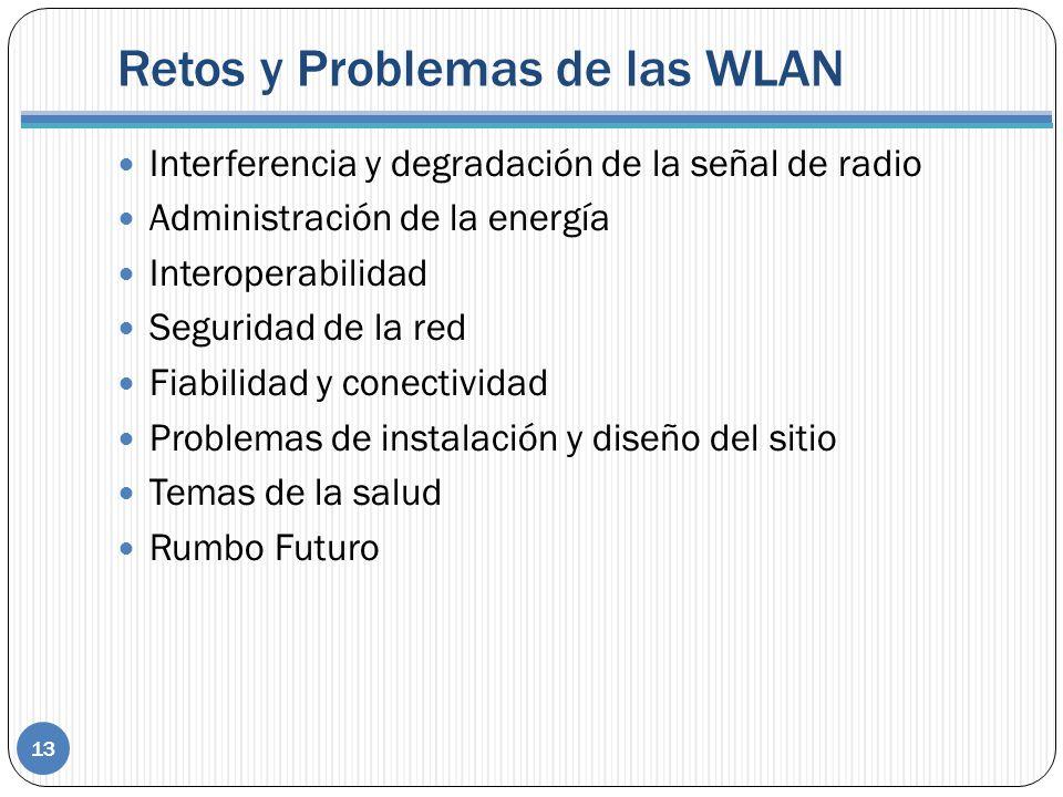 Retos y Problemas de las WLAN