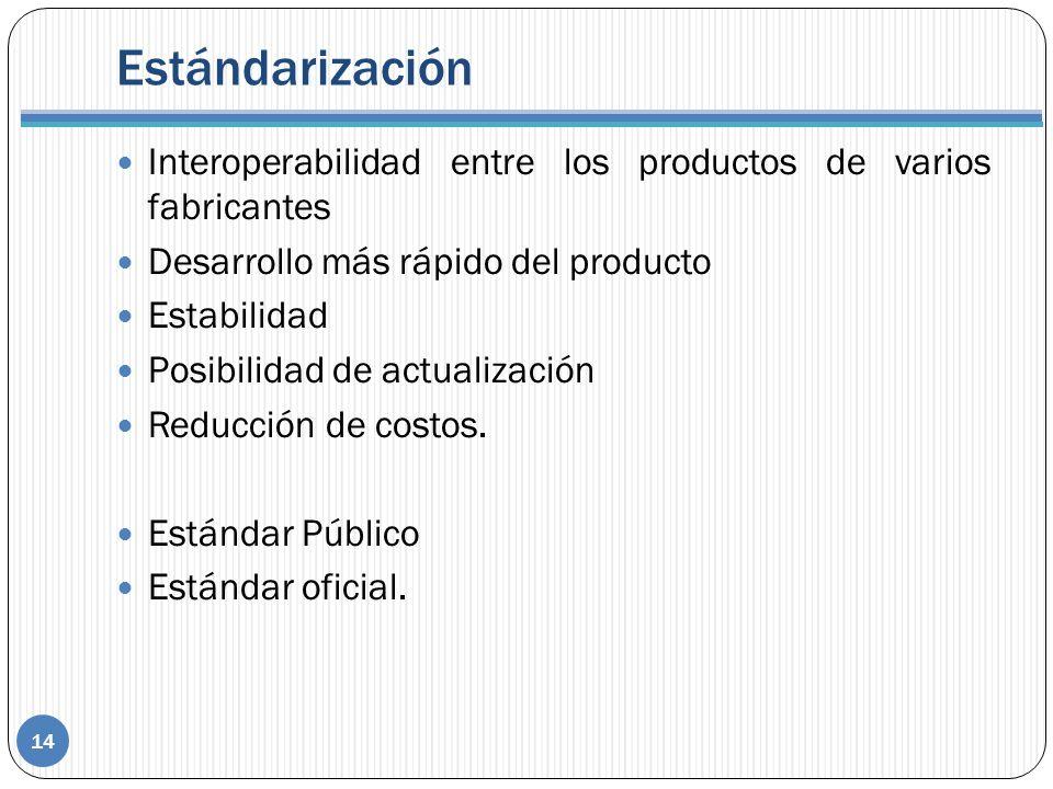 Estándarización Interoperabilidad entre los productos de varios fabricantes. Desarrollo más rápido del producto.