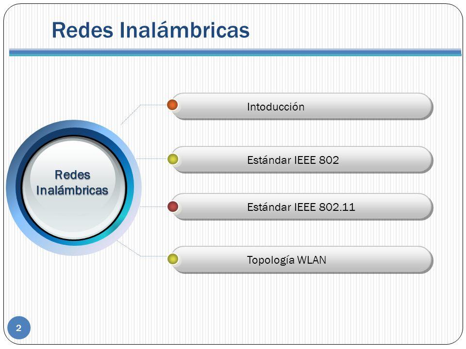 Redes Inalámbricas Redes Inalámbricas Intoducción Estándar IEEE 802