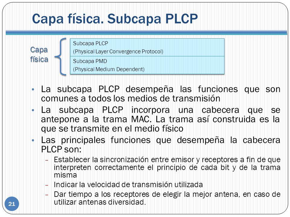 Capa física. Subcapa PLCP